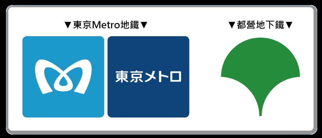 日本地下鐵公司商標