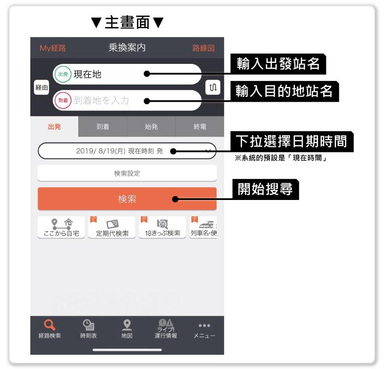 電車查詢app 乘換案內 主畫面