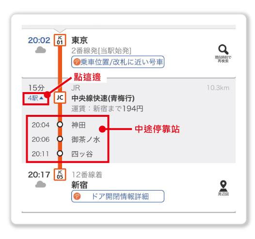 乘換案內app內畫面,中途停靠站