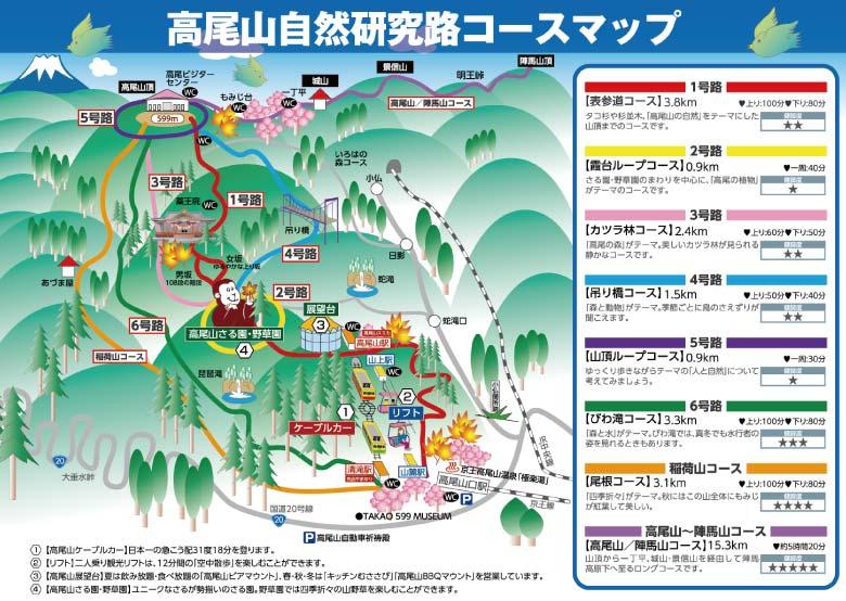 日本高尾山登山路線