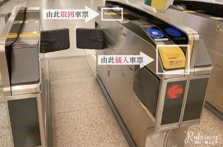 「Tokyo Subway Ticket」的使用方式
